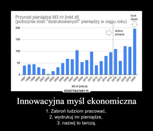 Innowacyjna myśl ekonomiczna